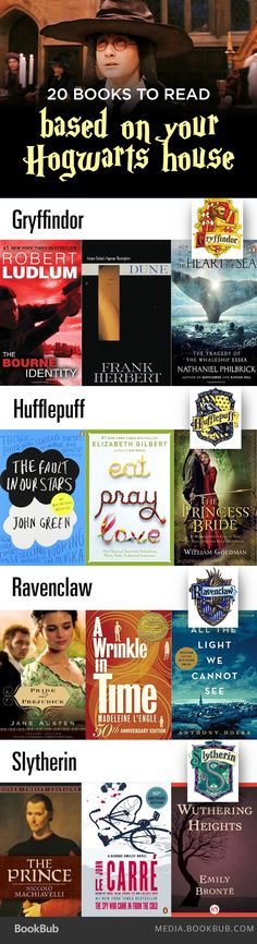 Harry Potter fans: Check out these 20 books to read based on your Hogwarts House. Imma read em all! I Love Books, Good Books, Books To Read, My Books, Which Hogwarts House, Hogwarts Houses, Ravenclaw, Reading Lists, Book Lists