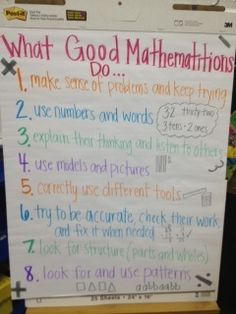 Common Core: 8 math practices anchor chart