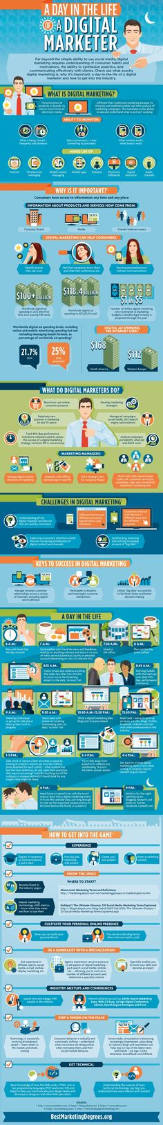 Un día en la vida de un profesional del marketing digital #infografia #infographic #marketing