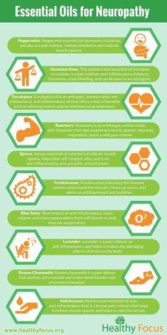 Essential Oils for Neuropathy - Healthy Focus