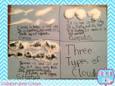 Cloud lesson ideas - using cotton balls, shaving cream and a photo-essay. Cloud mentor texts and a writing idea too.