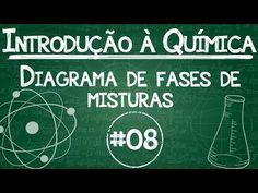 Química Simples #08 - Diagrama de Fases de Misturas - YouTube