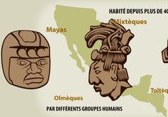 Slideshow on Mexico´s History - Inkscape + Illustrator + Photoshop + Flash Maya, Illustrator, Web Design, Mexico, Photoshop, History, Memes, Meme, Design Web