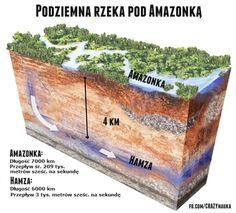 Hamza - podziemna rzeka pod Amazonką - Crazy Nauka   Crazy Nauka