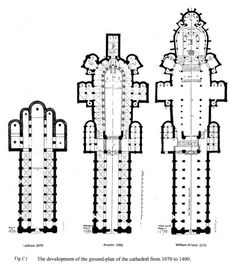 development of cathedral plans, 1070-1400 CE