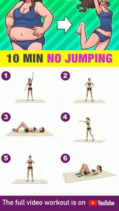 Full Body Gym Workout, Gym Workout Videos, Gym Workout For Beginners, Fitness Workout For Women, Gym Workouts, Weight Workouts, Bodyweight Arm Workout, Workout Diet, Pilates Workout