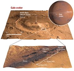 Mars rover steps up hunt for molecular signs of life | Science | AAAS