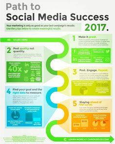 Wowza! || #Infographic on the Path to #SocialMedia Success.  Share with me what you think.  #socialmediamarketing  #DigitalMarketing.