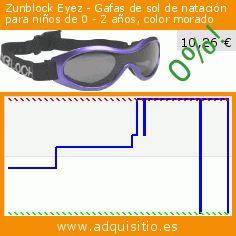 Zunblock Eyez - Gafas de sol de natación para niños de 0 - 2 años, color morado (Deportes). Baja 48%! Precio actual 10,26 €, el precio anterior fue de 19,78 €. https://www.adquisitio.es/zunblock/gafas-sol-infantiles-0
