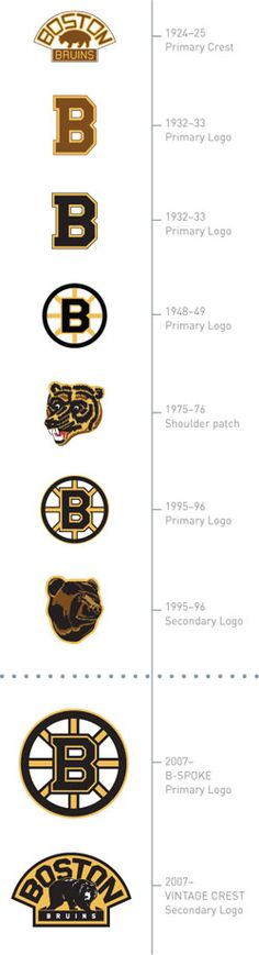 The New Bruins Logo - Boston Bruins - News