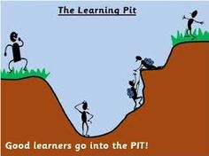 Image result for growth mindset. The pit.