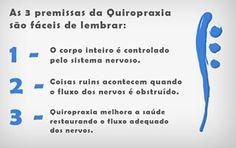 Premissas da Quiropraxia