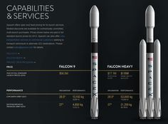 Elon Musk Is About To Launch The Heaviest Rocket In Existence — And Yes, It Can Reach Mars