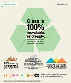 Glass Is Life | Owens-Illinois | Makers of pure, sustainable, brand-building glass packaging