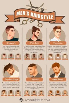 Beauty Discover Trendiest Mens Hairstyles For 2019 75 Trendiest Mens Hairstyles For 2019 Trendy Mens Hairstyles Trendy Haircuts Undercut Hairstyles Popular Haircuts Trending Hairstyles Haircuts For Men Short Undercut Haircut Short Modern Haircuts Trendy Mens Hairstyles, Trendy Haircuts, Popular Haircuts, Trending Hairstyles, Haircuts For Men, Men's Hairstyles, Haircut Men, Haircut Short, Modern Haircuts