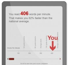 staples-reading-test-300x289 Reading Speed Test, Interactive Infographic, Boring People, Reading Library, Interesting Topics, Cool Tools, Books To Read, Social Media, Technology
