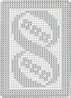 Resultado de imagem para graficos de passadeira em l com vanda cardoso