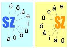 Freinet pedagógia és technikák alsó tagozaton, szabad önkifejezés, beszégetőkörtől a plénumig. Olvasás, írás és számolás tanítás.