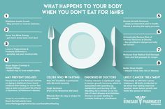 Below is an infographic created Niraj Naik, who runs a blog called The Renegade Pharmacistoutlining several different health benefits that fasting can have on your body. Most scientists in this field recommend what's known as intermittent fasting, where you eat healthy in between an 7-8 hour window — for example 12-7 — and then fast […]