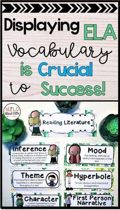 This 5th grade editable cactus themed ELA Word Wall set of 185 words is just what YOU need to enforce academic vocabulary and create an AMAZING bulletin board at the same time. Your students will refer to these ELA word wall cards over and over again! Research shows that students need exposure to new vocabulary words multiple times before they reach mastery. #vocabulary #languagearts #bulletinboardideas #fifthgrade #5thgrade New Vocabulary Words, Vocabulary Instruction, Academic Vocabulary, Math Words, Vocabulary Cards, Close Reading Strategies, Math Word Walls, Middle School Reading, Phonics Activities