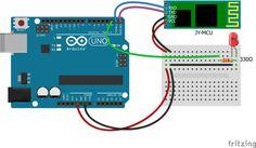 Daniele Alberti, Arduino 's blog: Bluetooth e Arduino: accendiamo un led via bluetoo...