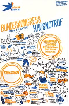 Graphic Recording: Bundeskongress Hausnotruf