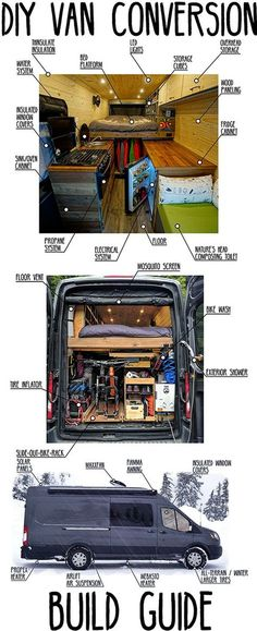 Fully documented DIY camper van conversion made by a couple of full-time vanlifer engineers!Van Conversion Build Guide: How To Convert a Campervan for Vanlife - Vanlife & Caravan RenovationCamping Without Sleeping Bag Van Conversion Build, Diy Van Conversions, Sprinter Van Conversion, Camper Van Conversion Diy, Van Conversion Materials, Motorhome Conversions, Van Conversion Interior, Popup Camper, Camper Awnings