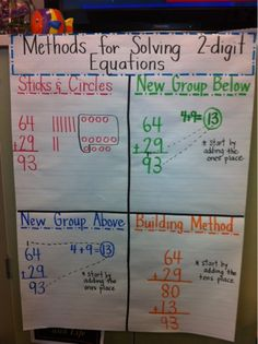 2 digit addition anchor chart  Hello Literacy: Halls and Walls of Lake Myra {First Grade}