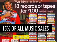 35 Music Experiences You'll Never Have Again. Kids these days will never know the joy of going to the record store to buy music on an inferior medium from a man who hates you. Buy Music, Lp Cover, My Generation, 90s Nostalgia, 80s Kids, Record Collection, House Music, Childhood Memories, Growing Up