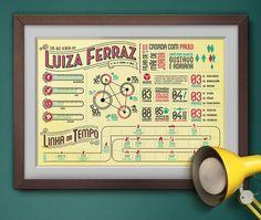 Pôster de Aniversário Personalizado | Linha Clássicos - BONEQUINHA DE LUXO - Studio Minemosine