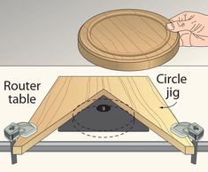"After making a round cutting board, I decided to add a ""juice"" groove to keep juices from dripping onto the countertop. But making a consistent groove circling the workpiece had me stumped. This easy-to-build router table jig did the trick. Install a round-nose bit in your router table. From a scrap of plywood, make a jig similar to the one shown. Place it on the router table so the distance between the bit and the edge of the triangular cutout equals the distance of the groove from the edge…"