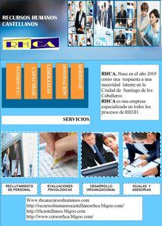Recursos Humanos Human Resources, Counseling, Leadership