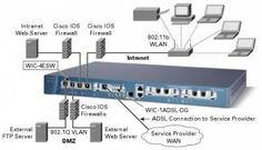 Cisco firewall...