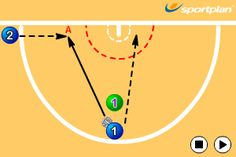 Shoot and Drive for the rebound Shooting - Netball Basketball Practice, Basketball Workouts, Basketball Skills, Jump Workout, Plyometric Workout, Netball Coach, Proper Running Technique, Nate Robinson