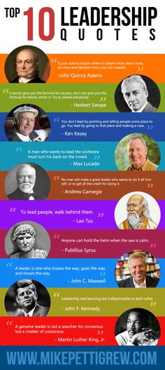 Top 10 Leadership Quotes
