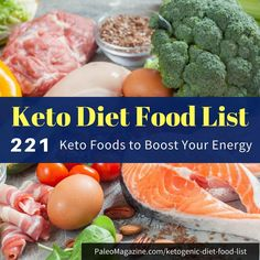 A Keto diet is the best way to boost your energy and start burning fat for fuel. This keto diet food list shows you exactly what to eat and what to avoid.