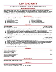 College Admissions Resume Objective. Do You Know What To Include In Your  College Admissions Representative