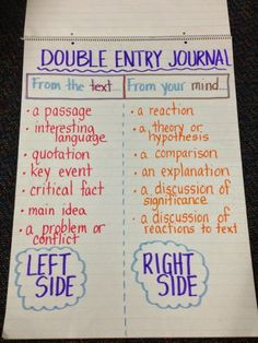 If you use journals in your classroom (or interactive reading notebooks) this is a great example of a double entry journal so students understand the expectations that are being asked of them. Leave it up as an anchor chart all year long! 6th Grade Ela, 5th Grade Reading, Fourth Grade, Third Grade, Sixth Grade, Middle School Reading, Middle School English, 7th Grade English, Middle School Literature