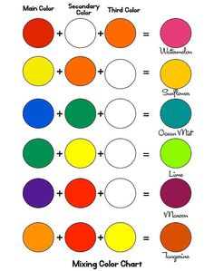 Mixing-Paints-Guide-Sheet colour mixing challenge - can you make these? What others can you make create their own mixing reference charts