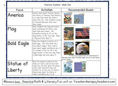 Mrs Jump's class: America Unit Part One