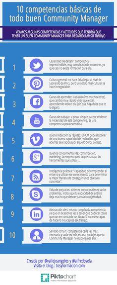 10 competencias básicas de todo buen Community Manager #infografia #infographic #socialmedia