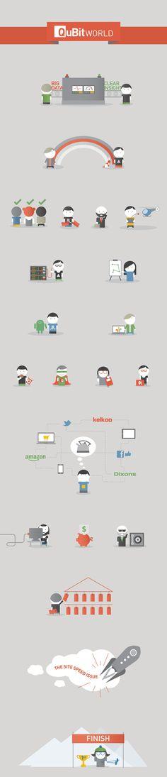 QuBit by Giulia Richetta, via Behance