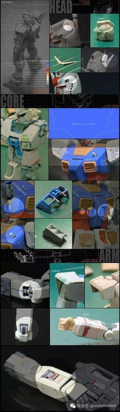 根大木秀:MG OYW RX 78-2 改造范例!