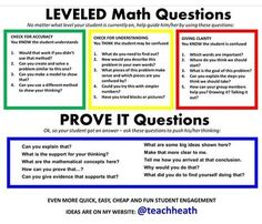 Leveled math questions to engage, level, and differentiate math instruction… Math Teacher, Math Classroom, Teaching Math, Teacher Table, Teacher Binder, Google Classroom, Math Strategies, Math Resources, Math Coach