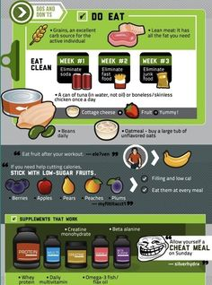 First steps to eating clean, start slow, then gradually get cleaner