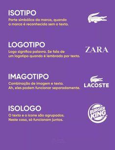 Definições relacionadas a construção de #marca. | Precisa encontrar referências!