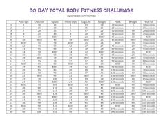 30 day total body fitness challenge by momjen.  Includes 3 exercises EACH for arms, abs, and legs. Push-ups, crunches, squats, tricep dips, leg lifts, lunges, plank, bridges, and wall sit. I am hurting every single day but I love it!  I created this 30 day challenge using a bunch of others I found and combined them in to one workout. Hope you enjoy it!