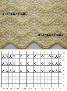 This Pin was discovered by HáčПосты from avercheva.Find and save knitting and crochet schemas, simple recipes, and other ideas collected with love.Cashmerino lace blanket luxuriously soft feather and fan heirloom quality hand knit blanket elegan Lace Knitting Stitches, Lace Knitting Patterns, Knitting Charts, Lace Patterns, Easy Knitting, Knitting Designs, Edge Stitch, Japanese Waves, Simple Recipes