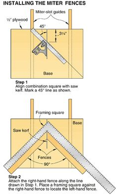 woodworking table saw jigs | tablesaw miter jig
