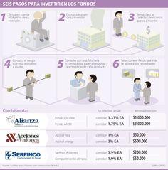 Conozca cómo invertir su dinero de forma eficaz en los fondos de inversión colectiva
